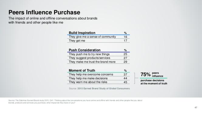 EdelTrust-PeersInfluencePurchase
