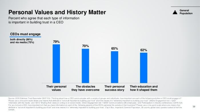 Leadership-AuthenticityMatters