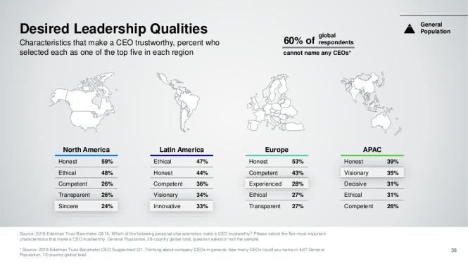 LeadershipQuality