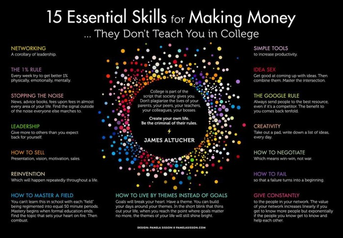 JamesAltucher15EssentialSkills